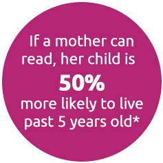 If a mother can read her child is 50% more likely to live past 5 years old