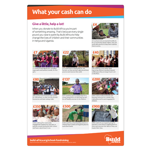 What your cash can do
