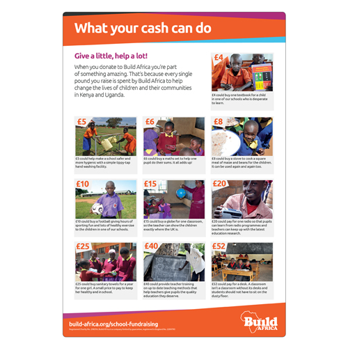 School What Your Cash Can Do Poster